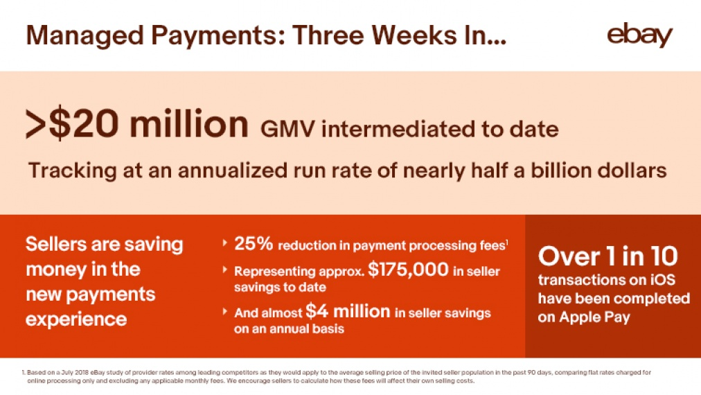 eBay Managed Payments: Three Weeks In