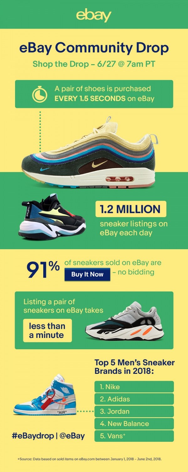 29793e8fb20716 eBay Announces First-Ever Community Sneaker Drop