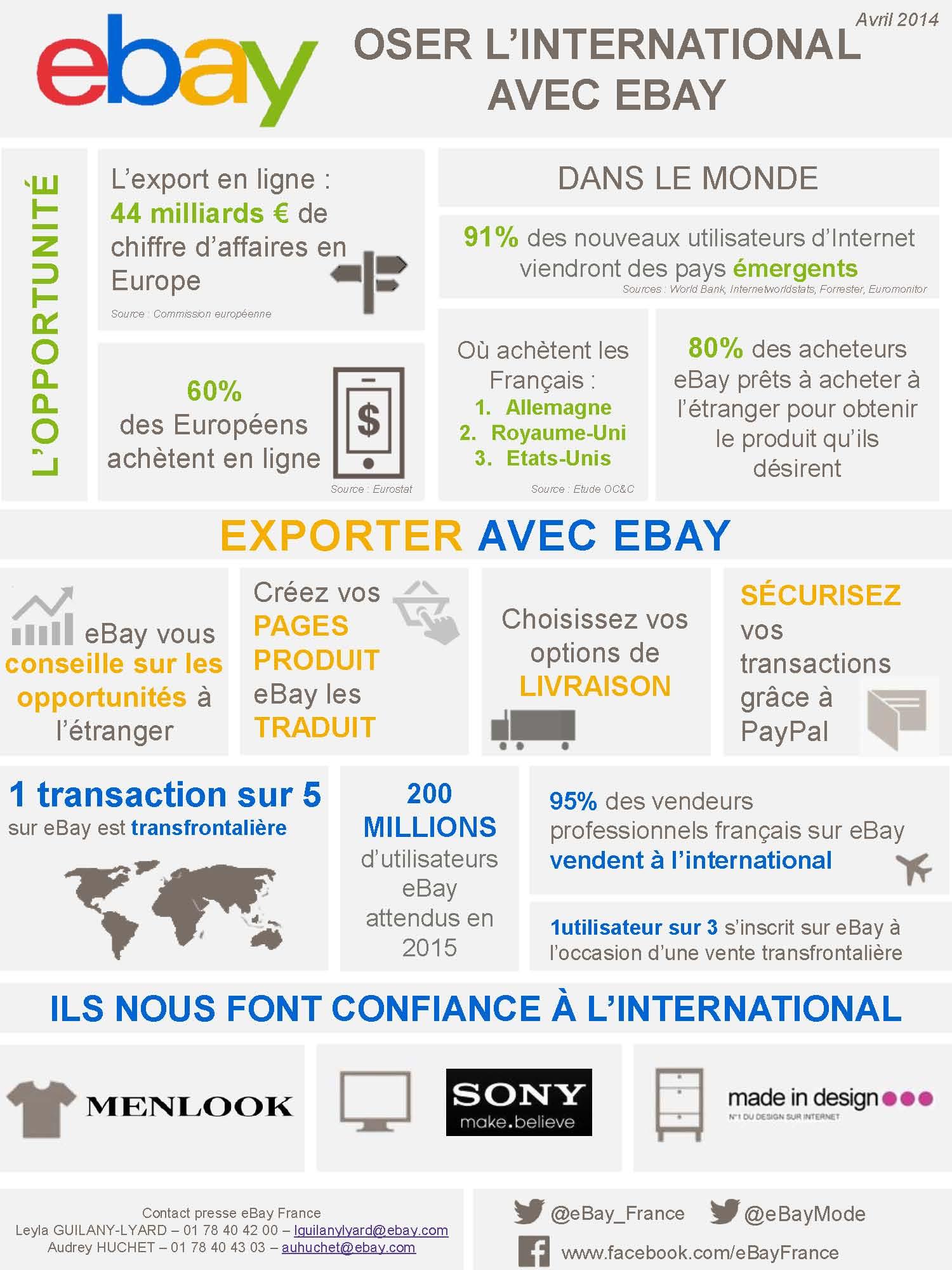 Oser L International Avec Ebay Ebay Inc