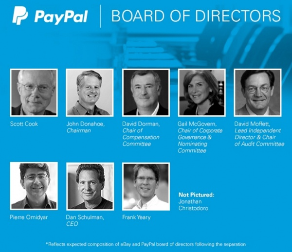 ebay inc names boards of directors for ebay and paypal